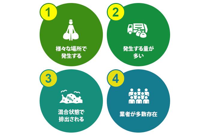 建設廃棄物の4つの特長