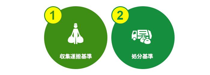 収集運搬基準と処分基準の二つ